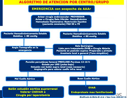 Caso Clínico SOLACI Peripheral
